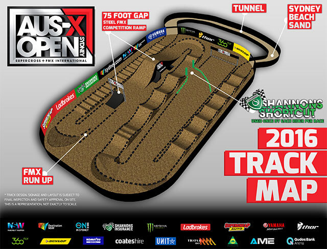 aus-x-open-2016-track-map